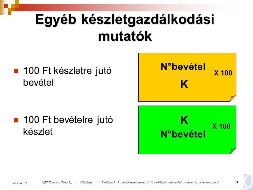 KJF Turizmus Tanszék - ©Kökény - Vendéglátás és szállodamendzsment I.- A vendéglátó áruforgalmi tevékenység, mint rendszer I.59 2014. 07. 14. 100 Ft k