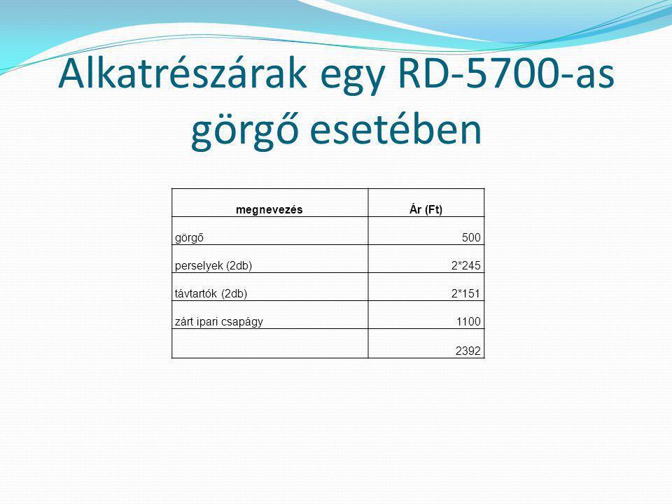Alkatrészárak egy RD-5700-as görgő esetében megnevezésÁr (Ft) görgő500 perselyek (2db)2*245 távtartók (2db)2*151 zárt ipari csapágy1100 2392