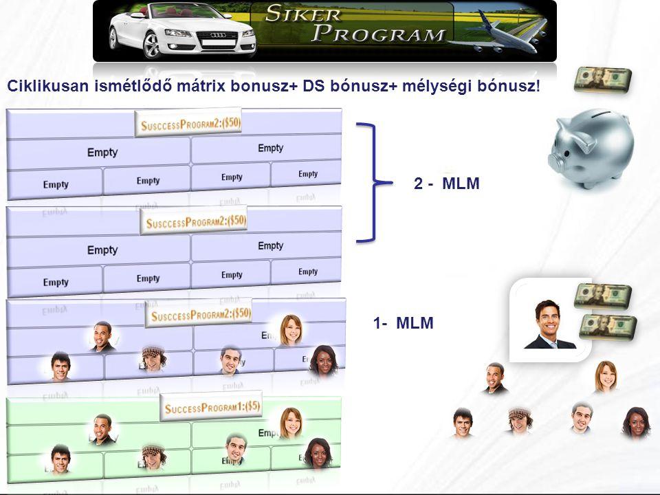 Ciklikusan ismétlődő mátrix bonusz+ DS bónusz+ mélységi bónusz! 1- MLM 2 - MLM