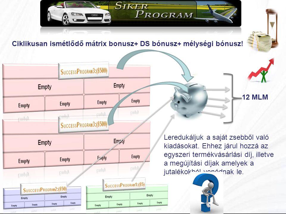 Ciklikusan ismétlődő mátrix bonusz+ DS bónusz+ mélységi bónusz! 12 MLM Leredukáljuk a saját zsebből való kiadásokat. Ehhez járul hozzá az egyszeri ter