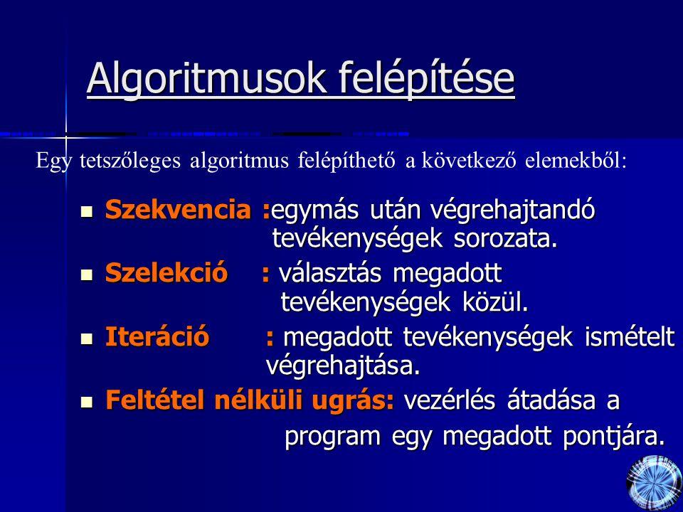 Algoritmusok felépítése Szekvencia :egymás után végrehajtandó tevékenységek sorozata. Szekvencia :egymás után végrehajtandó tevékenységek sorozata. Sz