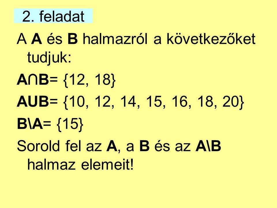 2. feladat A A és B halmazról a következőket tudjuk: A∩B= {12, 18} AUB= {10, 12, 14, 15, 16, 18, 20} B\A= {15} Sorold fel az A, a B és az A\B halmaz e