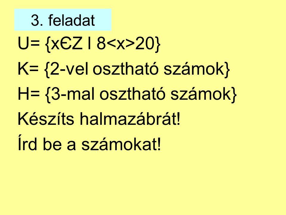 3. feladat U= {xЄZ l 8 20} K= {2-vel osztható számok} H= {3-mal osztható számok} Készíts halmazábrát! Írd be a számokat!