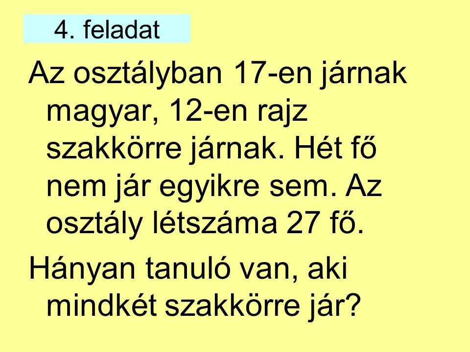 4. feladat Az osztályban 17-en járnak magyar, 12-en rajz szakkörre járnak. Hét fő nem jár egyikre sem. Az osztály létszáma 27 fő. Hányan tanuló van, a