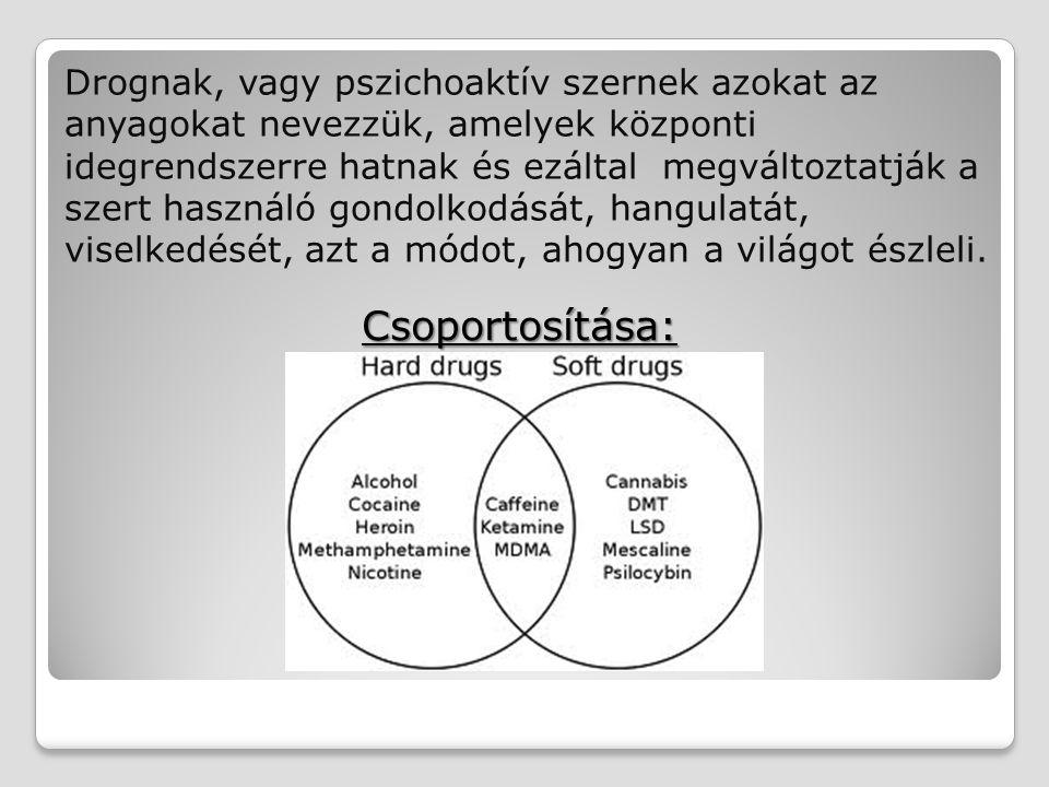 Drognak, vagy pszichoaktív szernek azokat az anyagokat nevezzük, amelyek központi idegrendszerre hatnak és ezáltal megváltoztatják a szert használó go