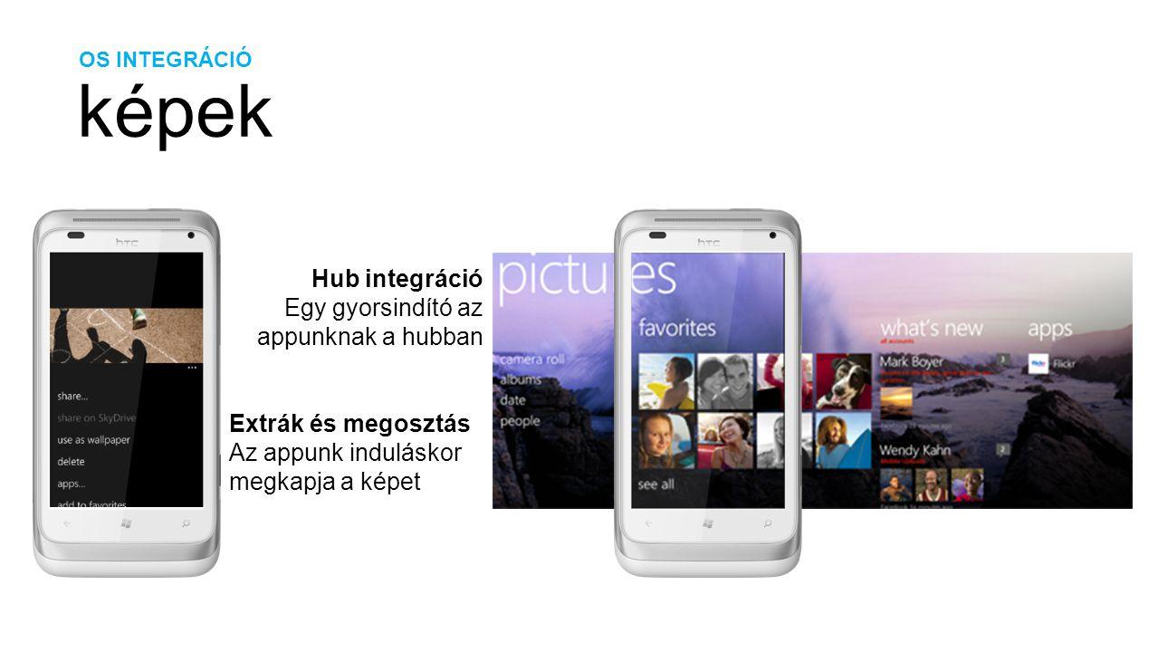 OS INTEGRÁCIÓ képek Hub integráció Egy gyorsindító az appunknak a hubban Extrák és megosztás Az appunk induláskor megkapja a képet