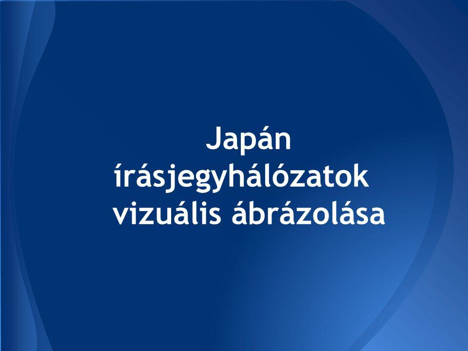 Japán írásjegyhálózatok vizuális ábrázolása