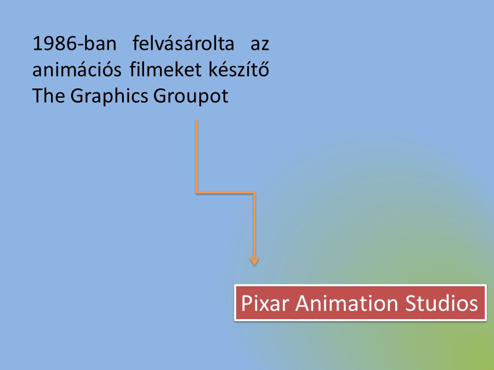 1986-ban felvásárolta az animációs filmeket készítő The Graphics Groupot Pixar Animation Studios