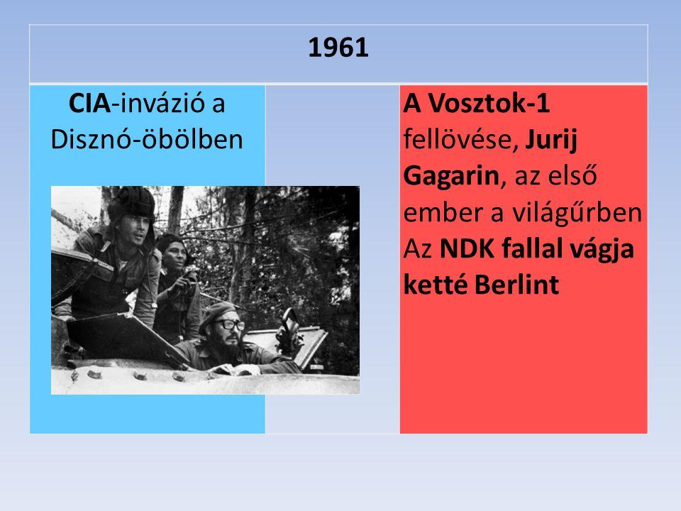 1961 CIA-invázió a Disznó-öbölben A Vosztok-1 fellövése, Jurij Gagarin, az első ember a világűrben Az NDK fallal vágja ketté Berlint