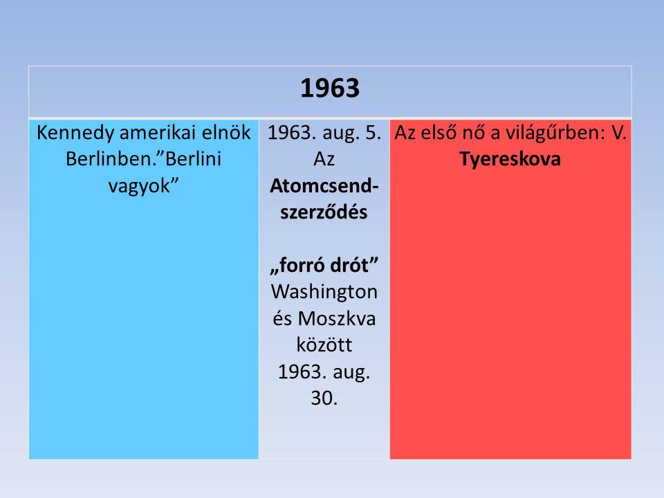 """1963 Kennedy amerikai elnök Berlinben.""""Berlini vagyok"""" 1963. aug. 5. Az Atomcsend- szerződés """"forró drót"""" Washington és Moszkva között 1963. aug. 30."""