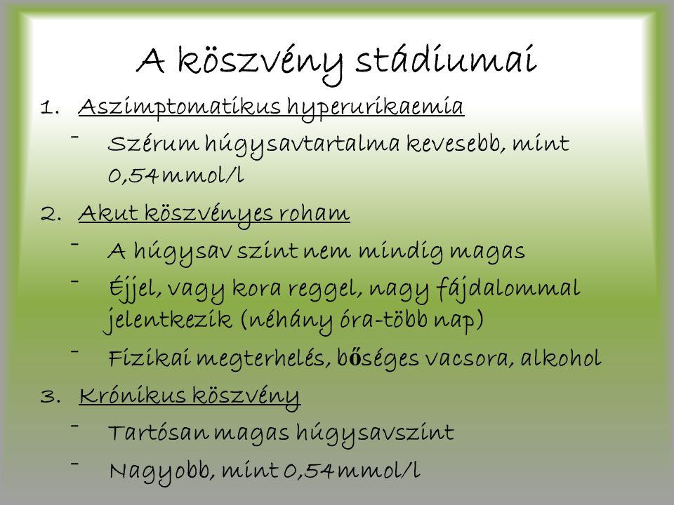 A köszvény stádiumai 1.Aszimptomatikus hyperurikaemia ⁻ Szérum húgysavtartalma kevesebb, mint 0,54mmol/l 2.Akut köszvényes roham ⁻ A húgysav szint nem