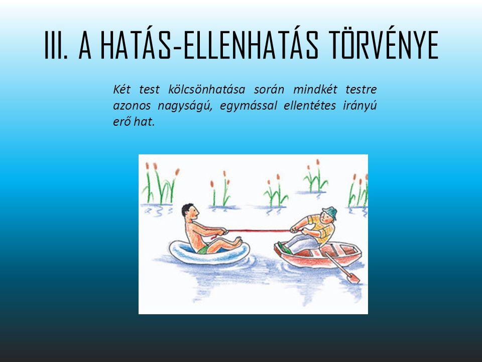 III. A HATÁS-ELLENHATÁS TÖRVÉNYE Két test kölcsönhatása során mindkét testre azonos nagyságú, egymással ellentétes irányú erő hat.
