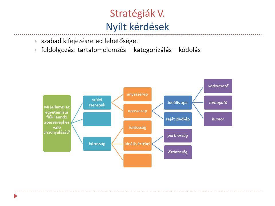 Stratégiák V. Nyílt kérdések  szabad kifejezésre ad lehetőséget  feldolgozás: tartalomelemzés – kategorizálás – kódolás Mi jellemzi az egyetemista f