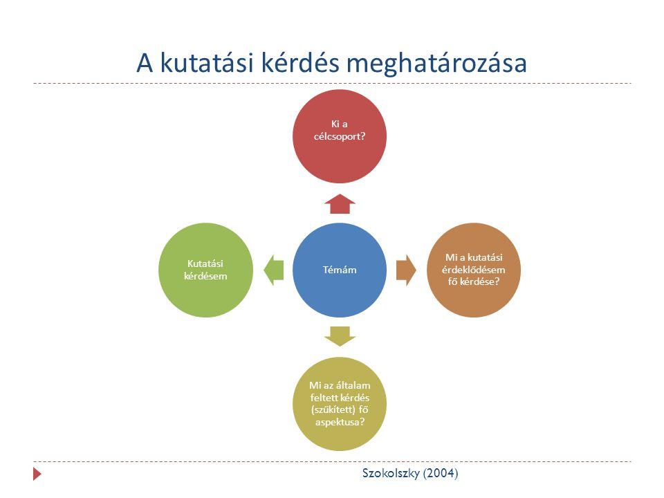 A kutatási kérdés meghatározása Témám Ki a célcsoport.