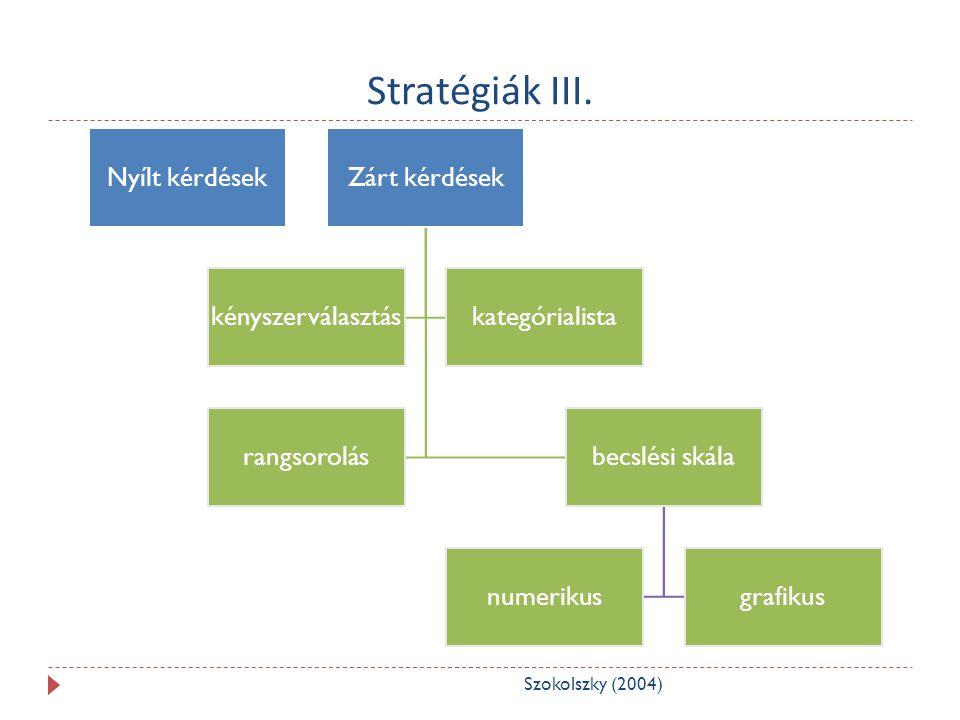 Stratégiák III. Nyílt kérdésekZárt kérdések kényszerválasztáskategórialista rangsorolásbecslési skála numerikusgrafikus Szokolszky (2004)