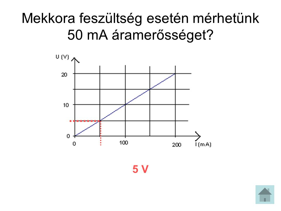 Mekkora feszültség esetén mérhetünk 50 mA áramerősséget? 5 V