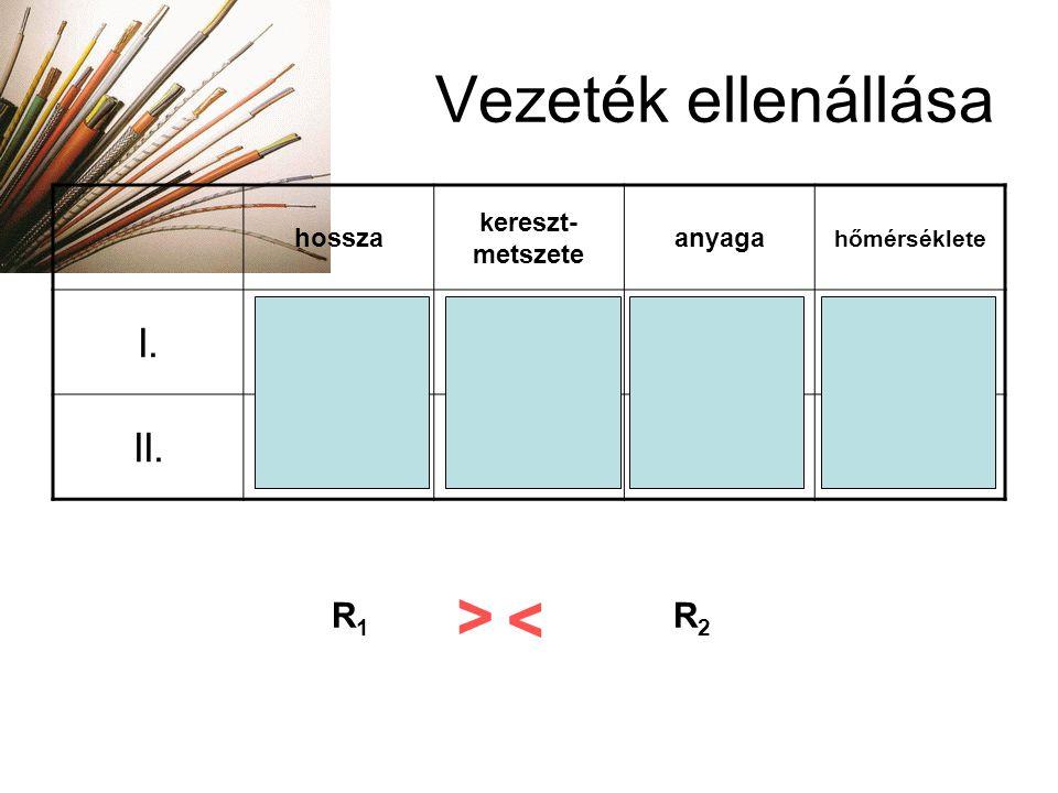 Vezeték ellenállása hossza kereszt- metszete anyaga hőmérséklete I.5 m1 mm 2 réz 25  C II.10 m2 mm 2 krómnikkel 200  C R1R1 R2R2 > <