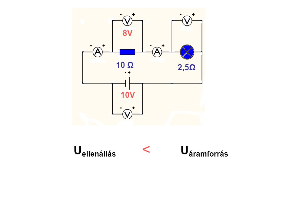 10 Ω 2,5Ω U ellenállás U áramforrás 10 Ω 2,5Ω 10V 8V <
