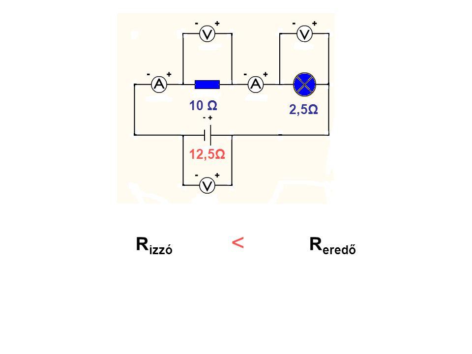 10 Ω 2,5Ω R izzó R eredő 10 Ω 2,5Ω 12,5Ω <