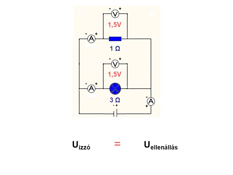 = 1,5V 1 Ω 3 Ω U izzó U ellenállás