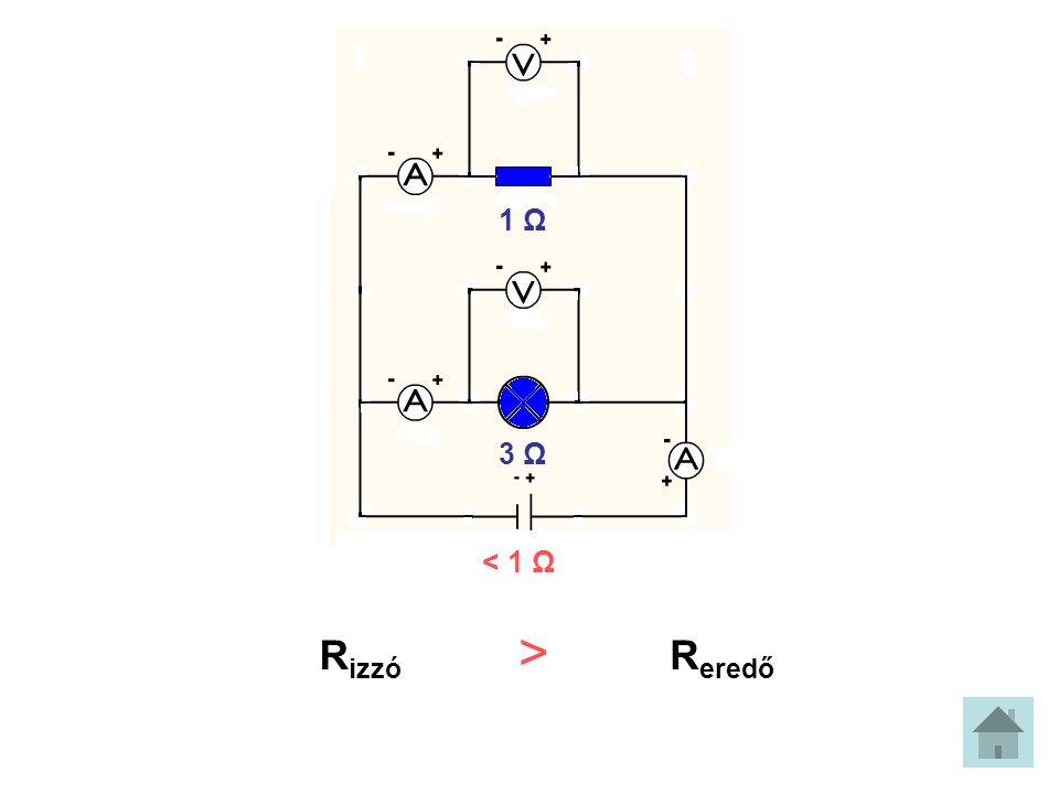 > 1 Ω 3 Ω R izzó R eredő < 1 Ω
