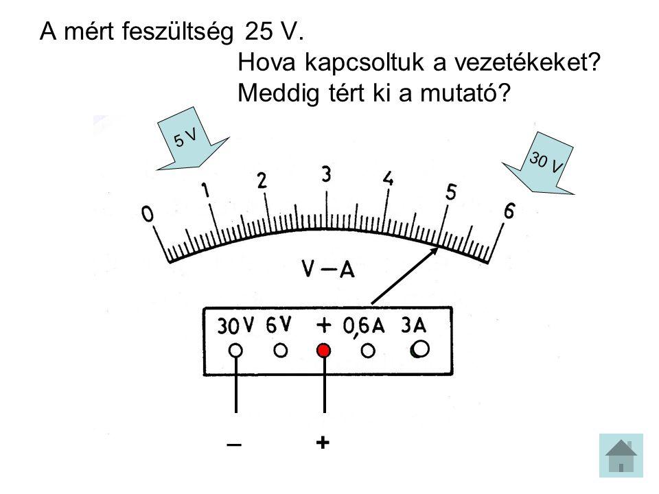 A mért feszültség 25 V. Hova kapcsoltuk a vezetékeket? Meddig tért ki a mutató? 5 V 30 V + _