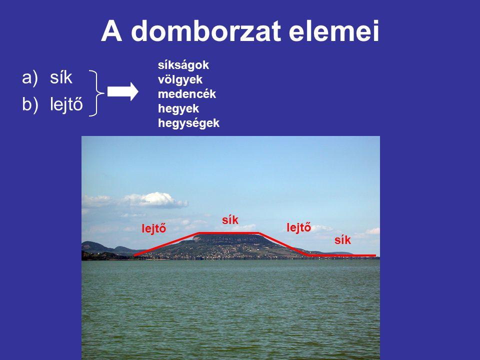 A domborzat elemei a)sík b)lejtő síkságok völgyek medencék hegyek hegységek sík lejtő sík