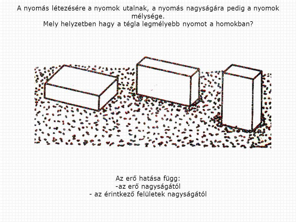A nyomás létezésére a nyomok utalnak, a nyomás nagyságára pedig a nyomok mélysége.