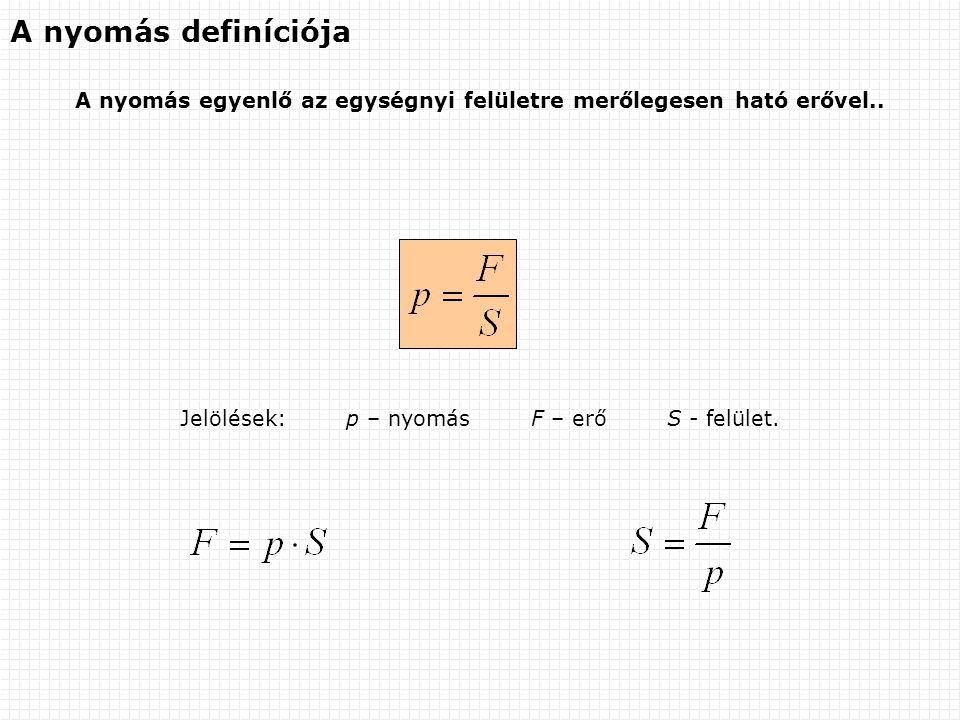 A nyomás definíciója A nyomás egyenlő az egységnyi felületre merőlegesen ható erővel..