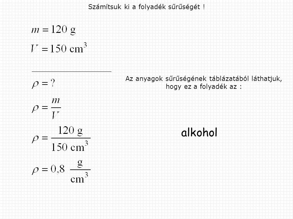 Számítsuk ki a folyadék sűrűségét ! Az anyagok sűrűségének táblázatából láthatjuk, hogy ez a folyadék az : alkohol