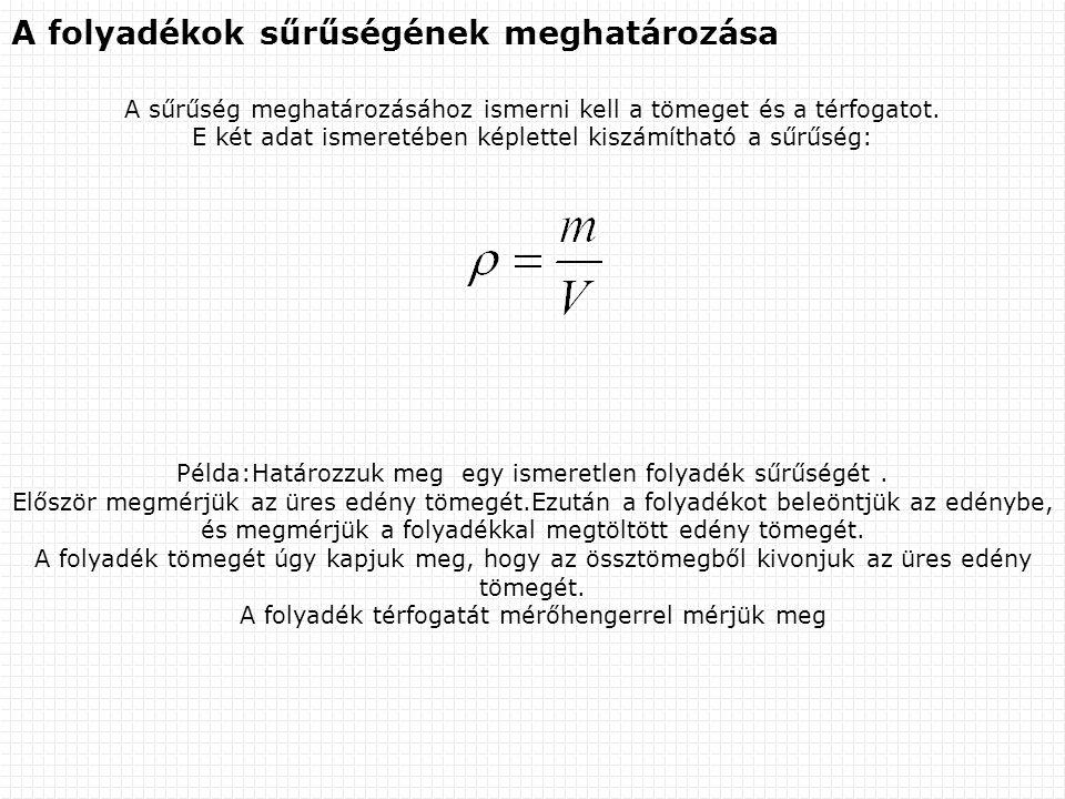 A folyadékok sűrűségének meghatározása A sűrűség meghatározásához ismerni kell a tömeget és a térfogatot. E két adat ismeretében képlettel kiszámíthat