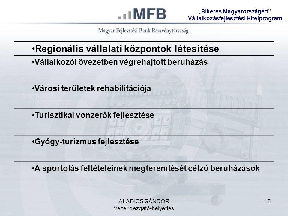 """ALADICS SÁNDOR Vezérigazgató-helyettes 15 Regionális vállalati központok létesítése Vállalkozói övezetben végrehajtott beruházás Városi területek rehabilitációja Turisztikai vonzerők fejlesztése Gyógy-turizmus fejlesztése A sportolás feltételeinek megteremtését célzó beruházások """" Sikeres Magyarországért Vállalkozásfejlesztési Hitelprogram"""