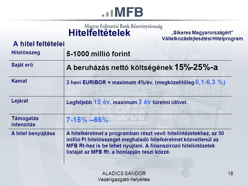 ALADICS SÁNDOR Vezérigazgató-helyettes 18 A hitel feltételei Hitelösszeg 5-1000 millió forint Saját erő A beruházás nettó költségének 15%-25%-a Kamat 3 havi EURIBOR + maximum 4%/év.