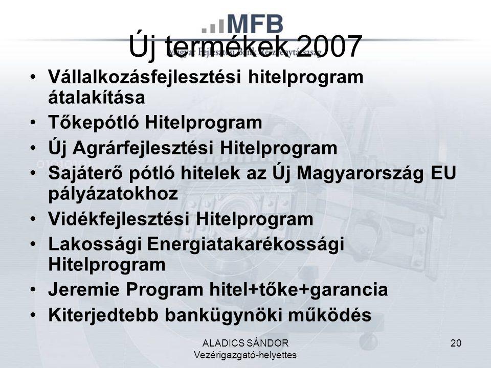 ALADICS SÁNDOR Vezérigazgató-helyettes 20 Új termékek 2007 Vállalkozásfejlesztési hitelprogram átalakítása Tőkepótló Hitelprogram Új Agrárfejlesztési Hitelprogram Sajáterő pótló hitelek az Új Magyarország EU pályázatokhoz Vidékfejlesztési Hitelprogram Lakossági Energiatakarékossági Hitelprogram Jeremie Program hitel+tőke+garancia Kiterjedtebb bankügynöki működés