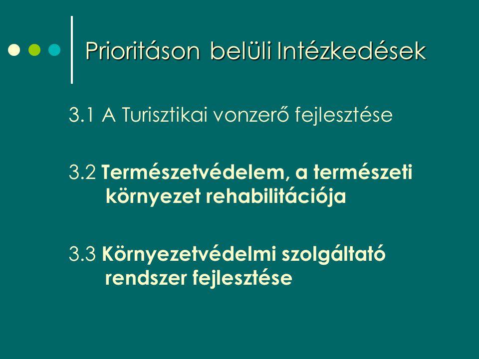 Prioritáson belüli Intézkedések 3.1 A Turisztikai vonzerő fejlesztése 3.2 Természetvédelem, a természeti környezet rehabilitációja 3.3 Környezetvédelmi szolgáltató rendszer fejlesztése
