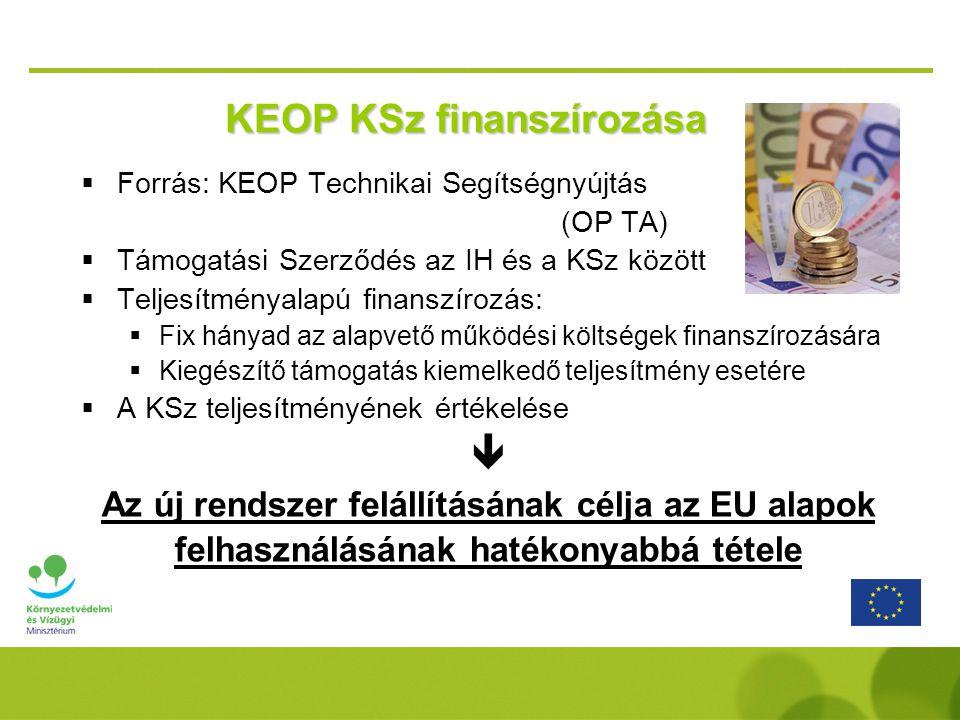 KEOP KSz finanszírozása  Forrás: KEOP Technikai Segítségnyújtás (OP TA)  Támogatási Szerződés az IH és a KSz között  Teljesítményalapú finanszírozá