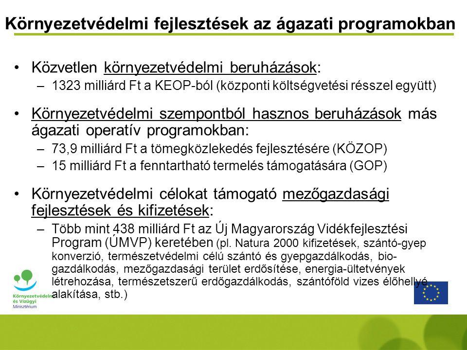 Közvetlen környezetvédelmi beruházások: –1323 milliárd Ft a KEOP-ból (központi költségvetési résszel együtt) Környezetvédelmi szempontból hasznos beruházások más ágazati operatív programokban: –73,9 milliárd Ft a tömegközlekedés fejlesztésére (KÖZOP) –15 milliárd Ft a fenntartható termelés támogatására (GOP) Környezetvédelmi célokat támogató mezőgazdasági fejlesztések és kifizetések: –Több mint 438 milliárd Ft az Új Magyarország Vidékfejlesztési Program (ÚMVP) keretében (pl.