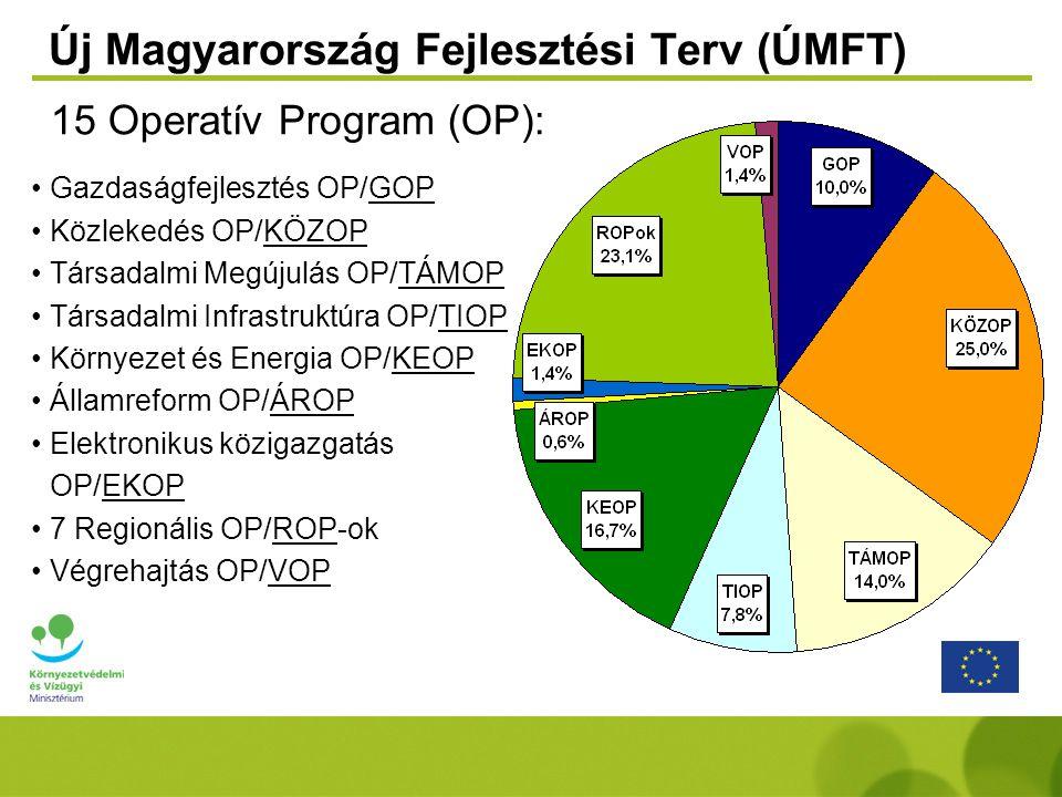 Új Magyarország Fejlesztési Terv (ÚMFT) 15 Operatív Program (OP): Gazdaságfejlesztés OP/GOP Közlekedés OP/KÖZOP Társadalmi Megújulás OP/TÁMOP Társadalmi Infrastruktúra OP/TIOP Környezet és Energia OP/KEOP Államreform OP/ÁROP Elektronikus közigazgatás OP/EKOP 7 Regionális OP/ROP-ok Végrehajtás OP/VOP