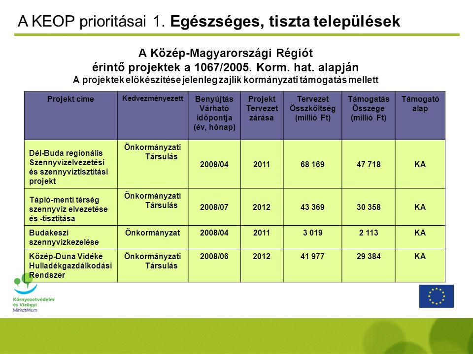 A Közép-Magyarországi Régiót érintő projektek a 1067/2005.