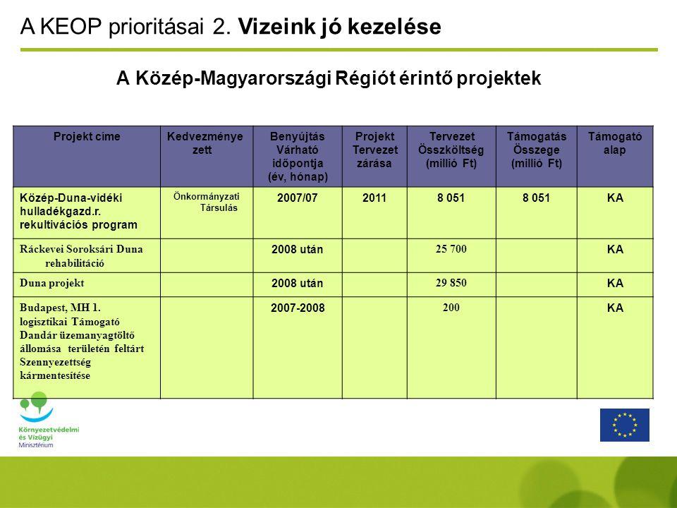 A Közép-Magyarországi Régiót érintő projektek A KEOP prioritásai 2.