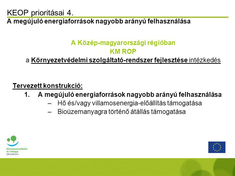 KEOP prioritásai 4.