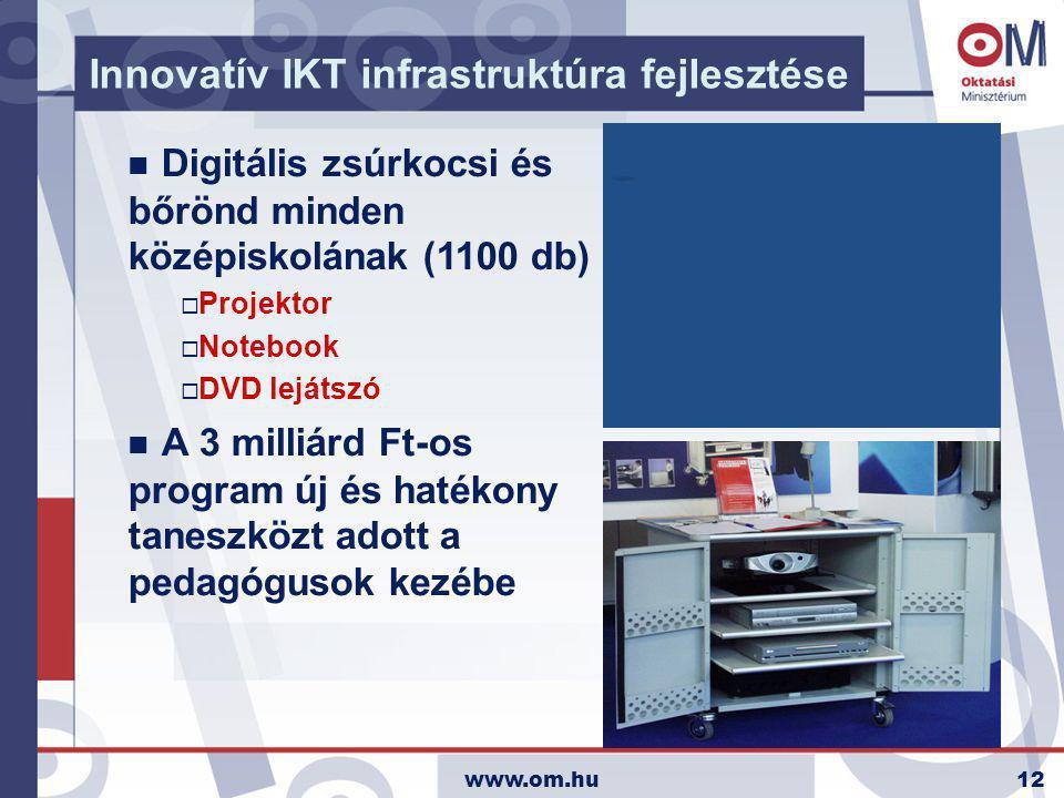 www.om.hu12 Innovatív IKT infrastruktúra fejlesztése n Digitális zsúrkocsi és bőrönd minden középiskolának (1100 db)  Projektor  Notebook  DVD lejátszó n A 3 milliárd Ft-os program új és hatékony taneszközt adott a pedagógusok kezébe