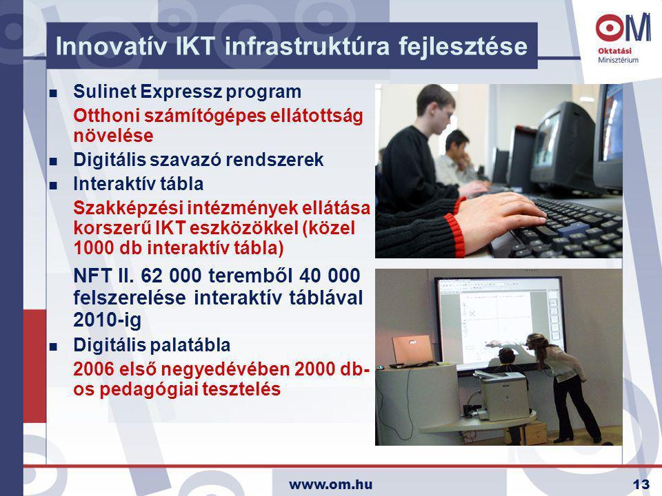 www.om.hu13 Innovatív IKT infrastruktúra fejlesztése n Sulinet Expressz program Otthoni számítógépes ellátottság növelése n Digitális szavazó rendszer