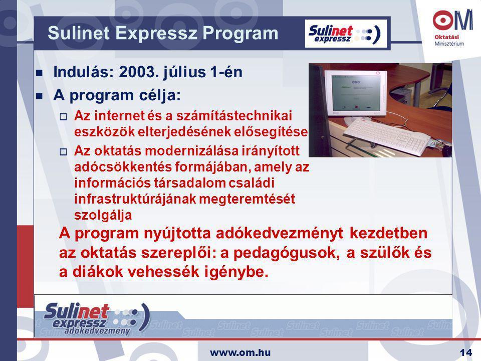 www.om.hu14 n Indulás: 2003. július 1-én n A program célja:  Az internet és a számítástechnikai eszközök elterjedésének elősegítése  Az oktatás mode