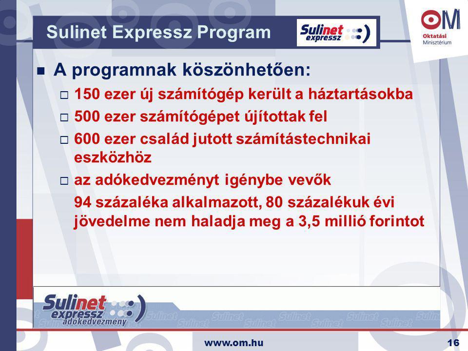 www.om.hu16 n A programnak köszönhetően:  150 ezer új számítógép került a háztartásokba  500 ezer számítógépet újítottak fel  600 ezer család jutott számítástechnikai eszközhöz  az adókedvezményt igénybe vevők 94 százaléka alkalmazott, 80 százalékuk évi jövedelme nem haladja meg a 3,5 millió forintot Sulinet Expressz Program