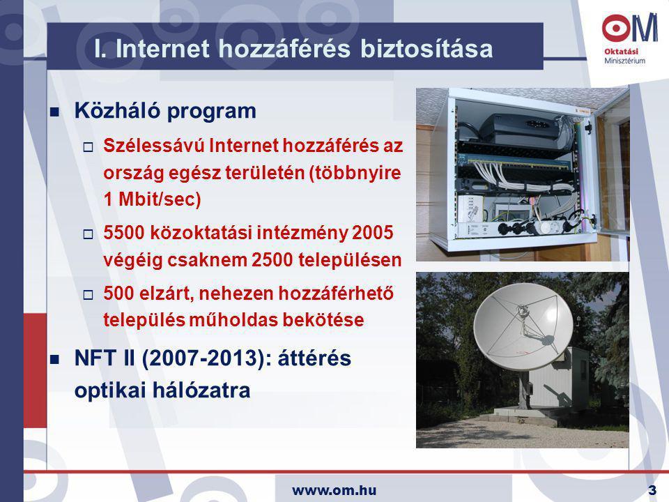 www.om.hu3 n Közháló program  Szélessávú Internet hozzáférés az ország egész területén (többnyire 1 Mbit/sec)  5500 közoktatási intézmény 2005 végéi