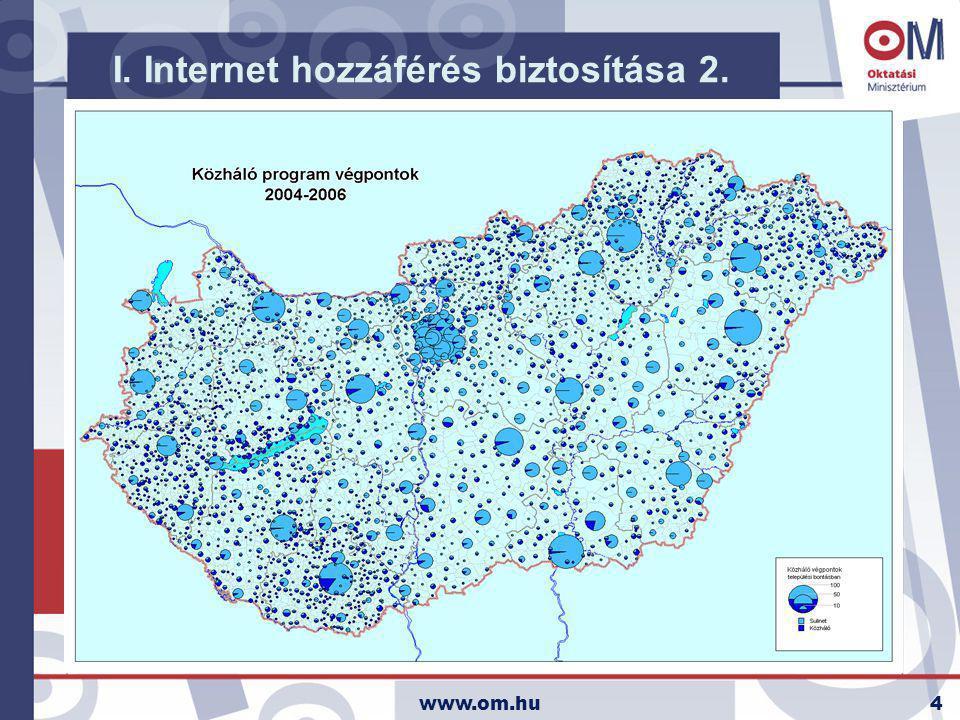 www.om.hu4 n Stratégiai célok:  Esélyegyenlőség biztosítása az információhoz jutás terén  Digitális írástudás erősítése  Digitális tartalomfejlesztés ösztönzése n Jövőbeli tervek:  Hálózati infrastruktúra fejlesztése (optikai hálózat kiépítése)  Értéknövelt szolgáltatások bevezetése (VOIP, videokonferencia)  Digitális tartalmak elosztott kezelése I.