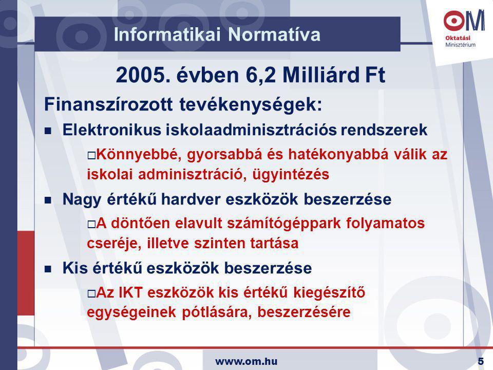 www.om.hu5 Informatikai Normatíva 2005. évben 6,2 Milliárd Ft Finanszírozott tevékenységek: n Elektronikus iskolaadminisztrációs rendszerek  Könnyebb