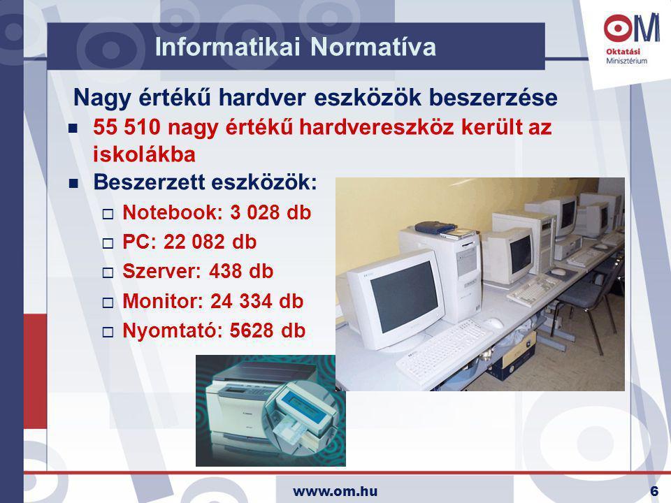 www.om.hu6 Informatikai Normatíva n Beszerzett eszközök:  Notebook: 3 028 db  PC: 22 082 db  Szerver: 438 db  Monitor: 24 334 db  Nyomtató: 5628 db Nagy értékű hardver eszközök beszerzése n 55 510 nagy értékű hardvereszköz került az iskolákba
