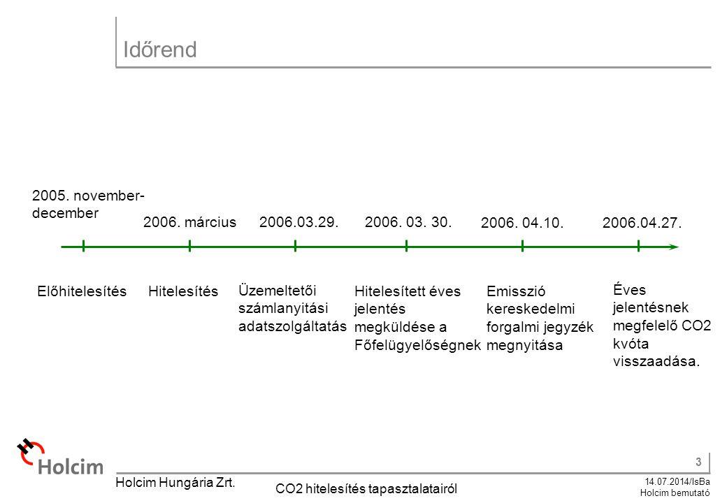 3 14.07.2014/IsBa Holcim bemutató Holcim Hungária Zrt. CO2 hitelesítés tapasztalatairól Időrend 2005. november- december Előhitelesítés 2006. március